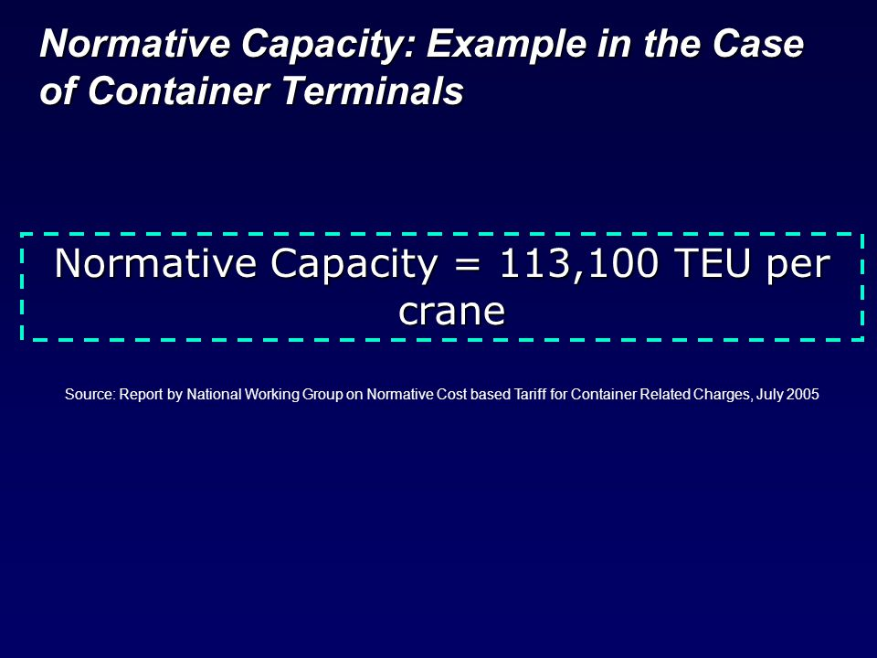 Normative Capacity: Example in the Case of Container Terminals Normative Capacity = 113,100 TEU per crane Source: Report by National Working Group on