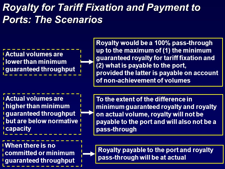 Royalty for Tariff Fixation and Payment to Ports: The Scenarios Actual volumes are lower than minimum guaranteed throughput Royalty would be a 100% pa
