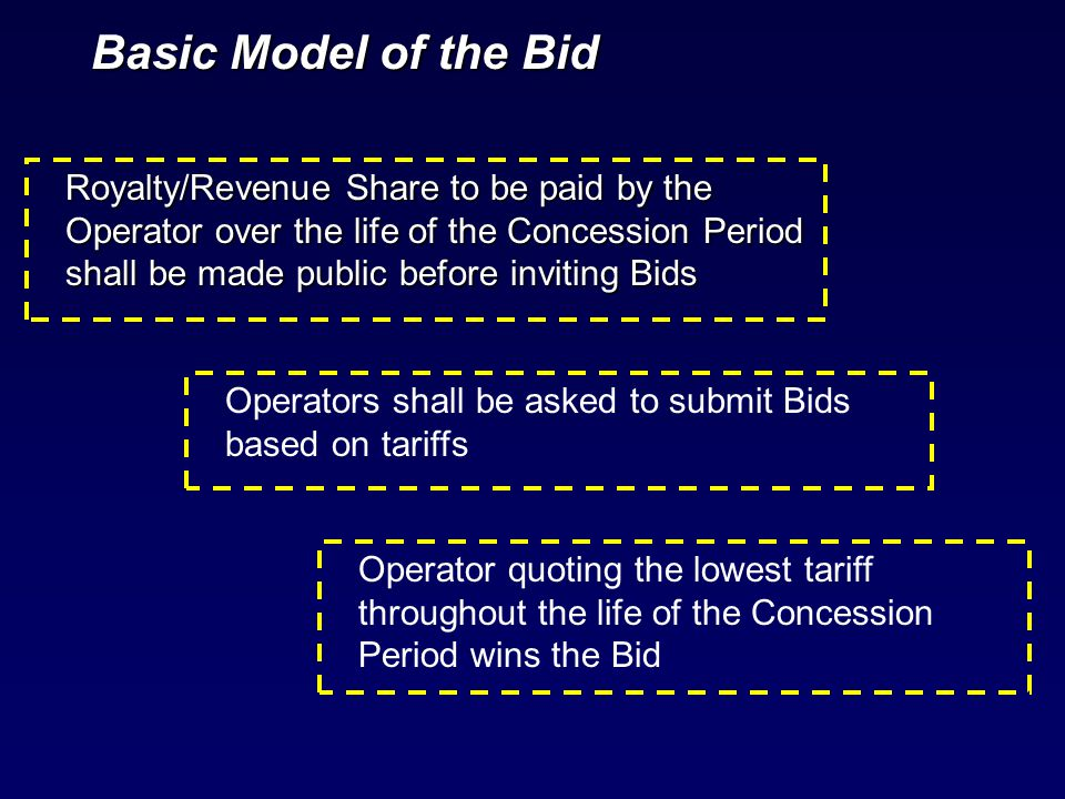 Basic Model of the Bid Royalty/Revenue Share to be paid by the Operator over the life of the Concession Period shall be made public before inviting Bi