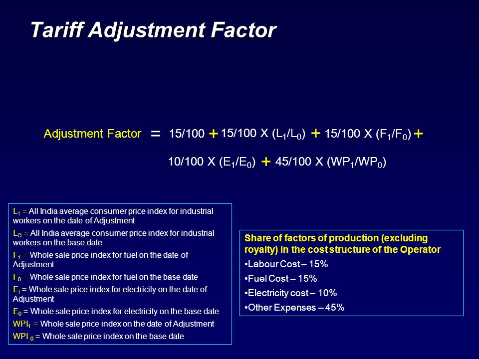 Tariff Adjustment Factor Adjustment Factor = 15/100 + 15/100 X (L 1 /L 0 ) + 15/100 X (F 1 /F 0 ) + 10/100 X (E 1 /E 0 ) + 45/100 X (WP 1 /WP 0 ) L 1 = All India average consumer price index for industrial workers on the date of Adjustment L O = All India average consumer price index for industrial workers on the base date F 1 = Whole sale price index for fuel on the date of Adjustment F 0 = Whole sale price index for fuel on the base date E I = Whole sale price index for electricity on the date of Adjustment E 0 = Whole sale price index for electricity on the base date WPI 1 = Whole sale price index on the date of Adjustment WPI 0 = Whole sale price index on the base date Share of factors of production (excluding royalty) in the cost structure of the Operator Labour Cost – 15% Fuel Cost – 15% Electricity cost – 10% Other Expenses – 45%