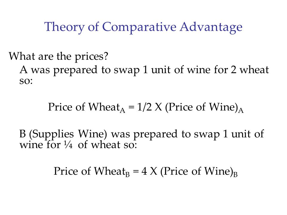Theory of Comparative Advantage What are the prices.