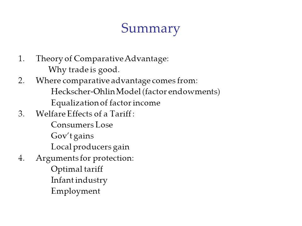 Summary 1.Theory of Comparative Advantage: Why trade is good.
