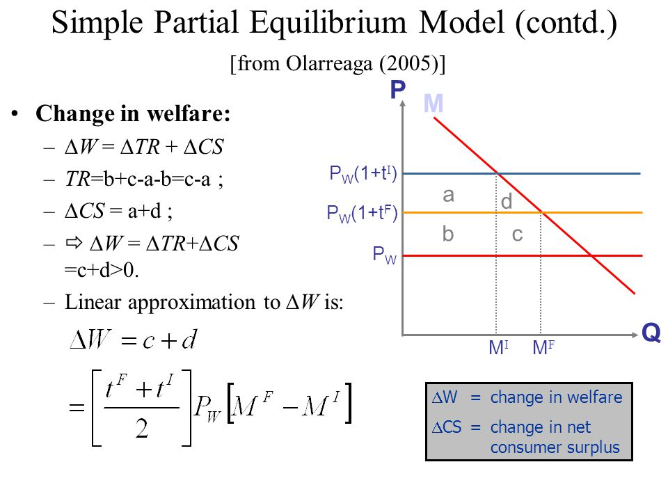 Change in welfare: –  W =  TR +  CS –TR=b+c-a-b=c-a ; –  CS = a+d ; –   W =  TR+  CS =c+d>0. –Linear approximation to  W is: P Q M PWPW P W (