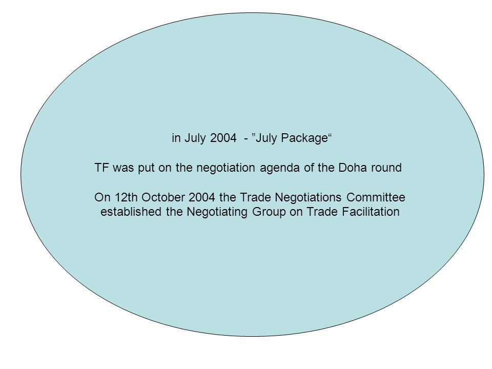 in July 2004 - July Package TF was put on the negotiation agenda of the Doha round On 12th October 2004 the Trade Negotiations Committee established the Negotiating Group on Trade Facilitation