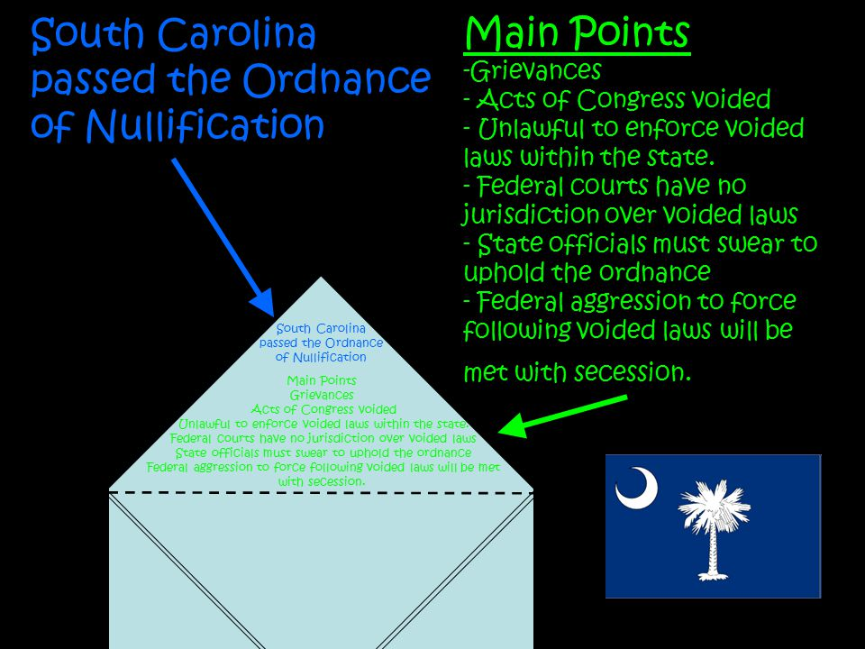 South Carolina passed the Ordnance of Nullification Main Points -Grievances - Acts of Congress voided - Unlawful to enforce voided laws within the state.