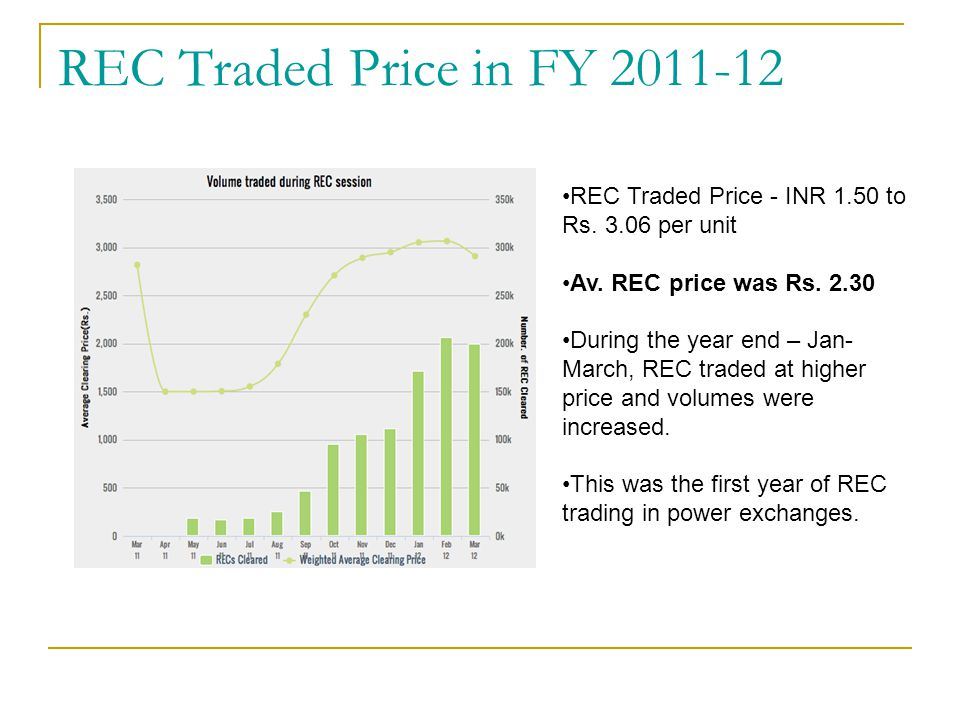 REC Traded Price in FY 2011-12 REC Traded Price - INR 1.50 to Rs. 3.06 per unit Av. REC price was Rs. 2.30 During the year end – Jan- March, REC trade