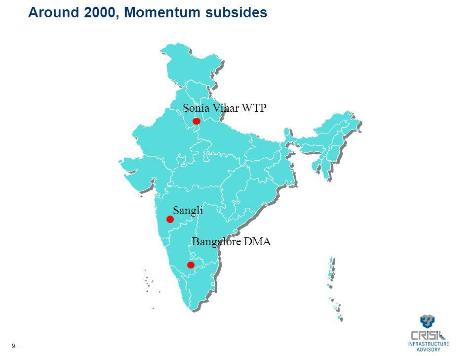 9. Around 2000, Momentum subsides Sangli Bangalore DMA Sonia Vihar WTP