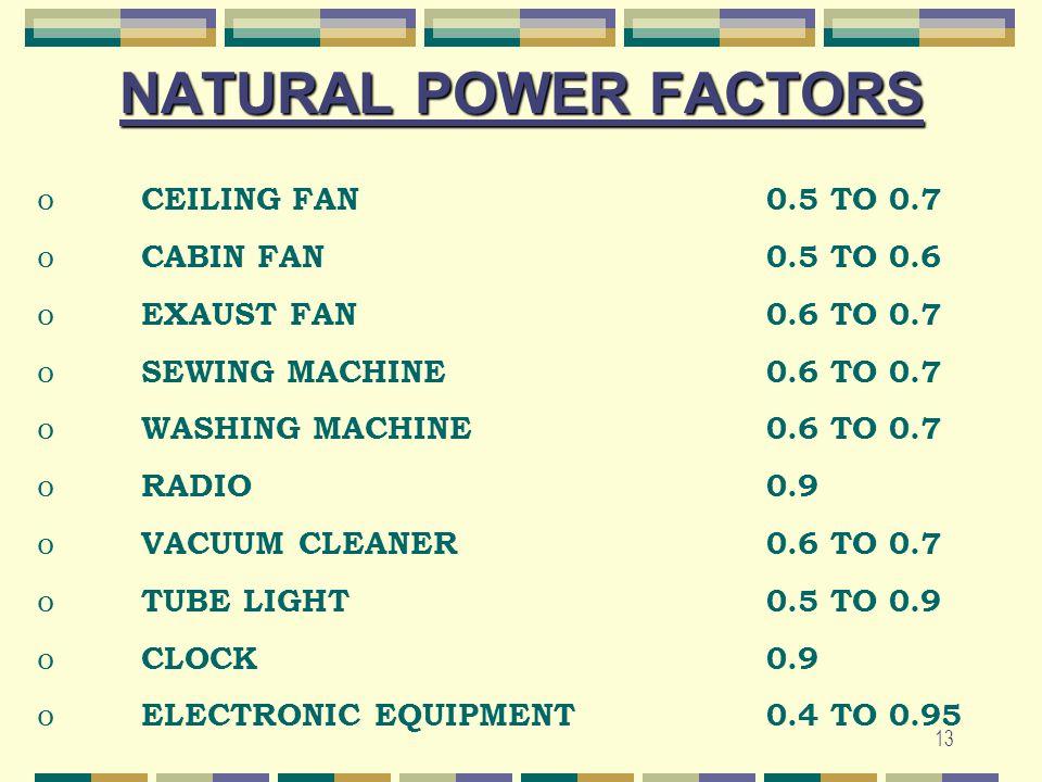 13 NATURAL POWER FACTORS o CEILING FAN 0.5 TO 0.7 o CABIN FAN0.5 TO 0.6 o EXAUST FAN0.6 TO 0.7 o SEWING MACHINE0.6 TO 0.7 o WASHING MACHINE0.6 TO 0.7