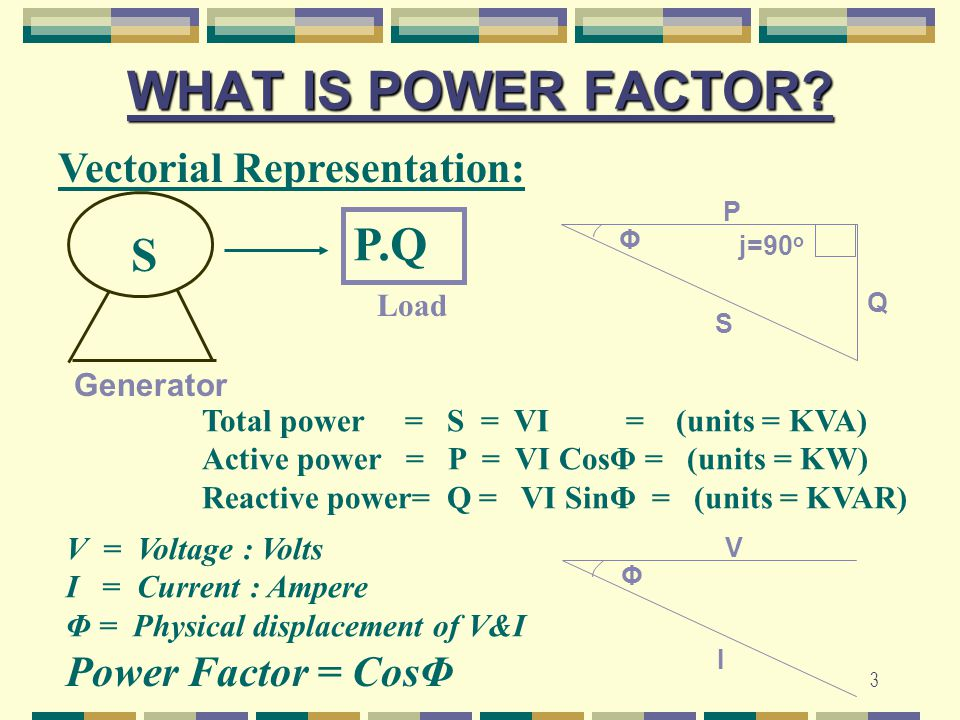 34 ROLE OF CAPACITOR IN DISTRIBUTION SYSTEM Some Examples which Illustrate the Benefits to be Achieved By Installing Capacitors.