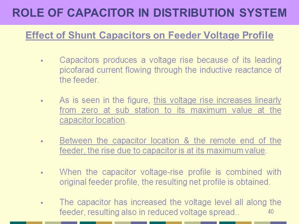 40 ROLE OF CAPACITOR IN DISTRIBUTION SYSTEM Effect of Shunt Capacitors on Feeder Voltage Profile  Capacitors produces a voltage rise because of its l