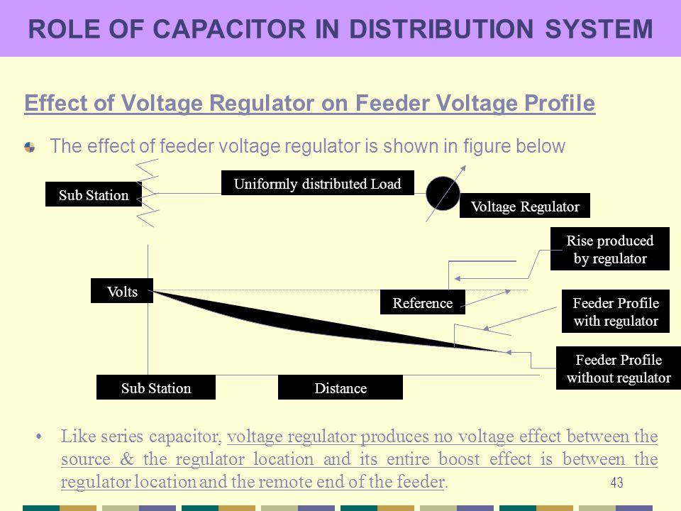 43 Effect of Voltage Regulator on Feeder Voltage Profile The effect of feeder voltage regulator is shown in figure below Sub Station Feeder Profile wi