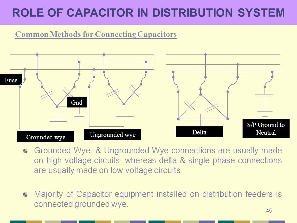 45 ROLE OF CAPACITOR IN DISTRIBUTION SYSTEM Fuse Grounded wye Gnd Ungrounded wye S/P Ground to Neutral Delta Common Methods for Connecting Capacitors