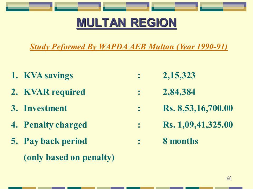66 MULTAN REGION Study Peformed By WAPDA AEB Multan (Year 1990-91) 1.KVA savings:2,15,323 2.KVAR required:2,84,384 3.Investment :Rs. 8,53,16,700.00 4.