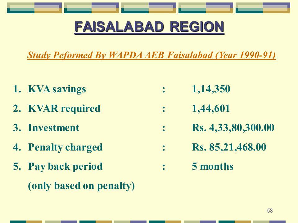 68 FAISALABAD REGION Study Peformed By WAPDA AEB Faisalabad (Year 1990-91) 1.KVA savings:1,14,350 2.KVAR required:1,44,601 3.Investment :Rs. 4,33,80,3