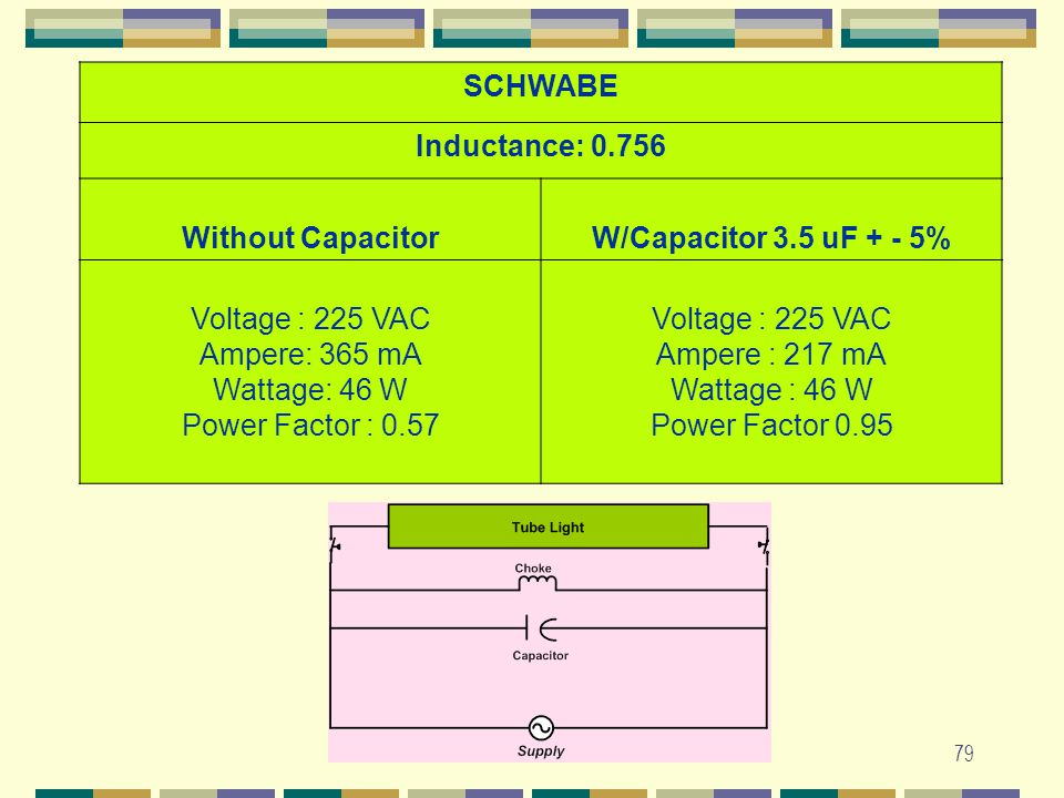 79 SCHWABE Inductance: 0.756 Without CapacitorW/Capacitor 3.5 uF + - 5% Voltage : 225 VAC Ampere: 365 mA Wattage: 46 W Power Factor : 0.57 Voltage : 2