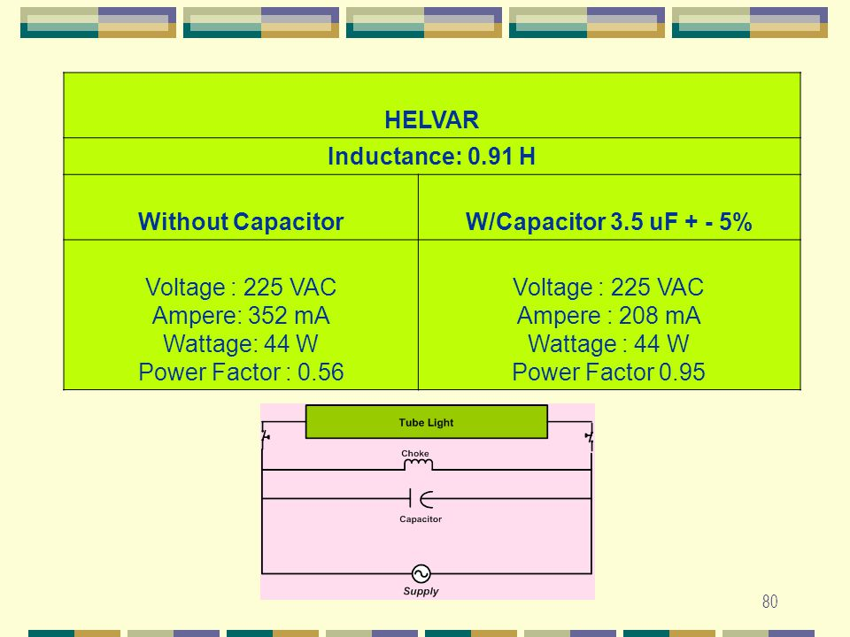 80 HELVAR Inductance: 0.91 H Without CapacitorW/Capacitor 3.5 uF + - 5% Voltage : 225 VAC Ampere: 352 mA Wattage: 44 W Power Factor : 0.56 Voltage : 2
