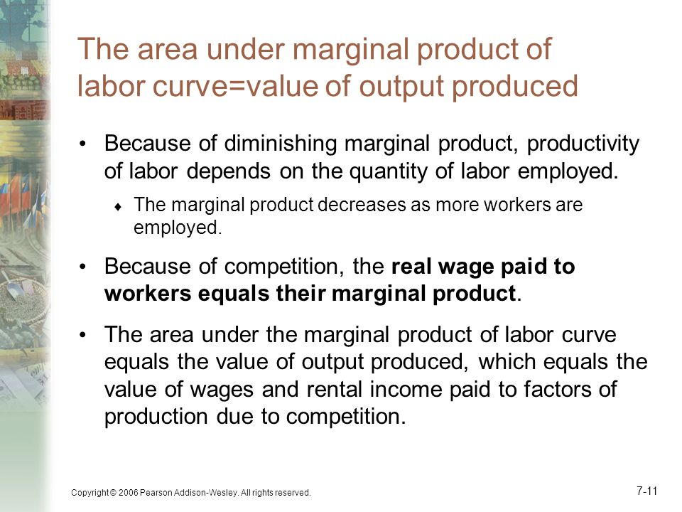 Copyright © 2006 Pearson Addison-Wesley. All rights reserved. 7-11 The area under marginal product of labor curve=value of output produced Because of