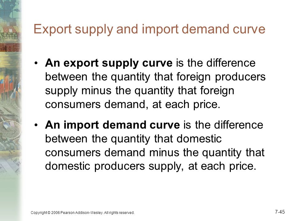 Copyright © 2006 Pearson Addison-Wesley. All rights reserved. 7-45 Export supply and import demand curve An export supply curve is the difference betw