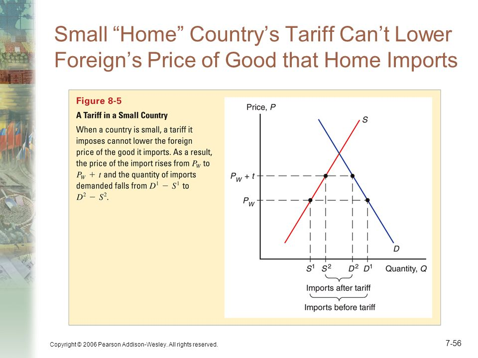 """Copyright © 2006 Pearson Addison-Wesley. All rights reserved. 7-56 Small """"Home"""" Country's Tariff Can't Lower Foreign's Price of Good that Home Imports"""