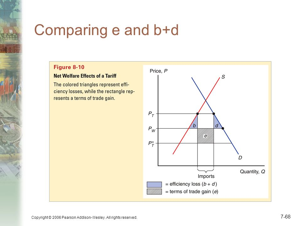 Copyright © 2006 Pearson Addison-Wesley. All rights reserved. 7-68 Comparing e and b+d