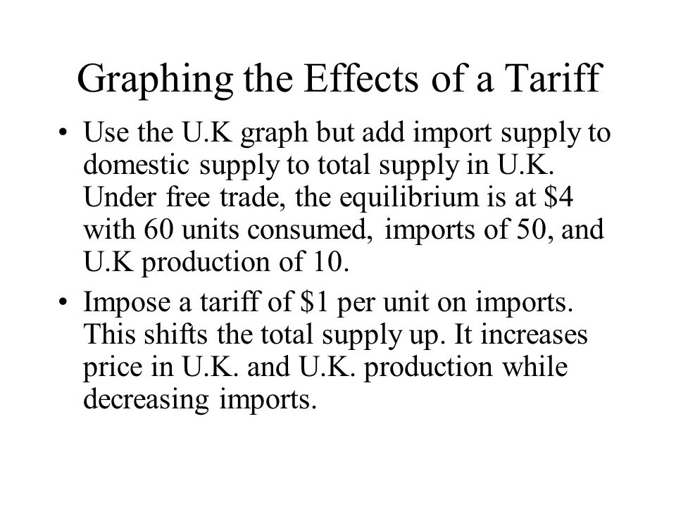 Graphing the Effects of a Tariff Use the U.K graph but add import supply to domestic supply to total supply in U.K.