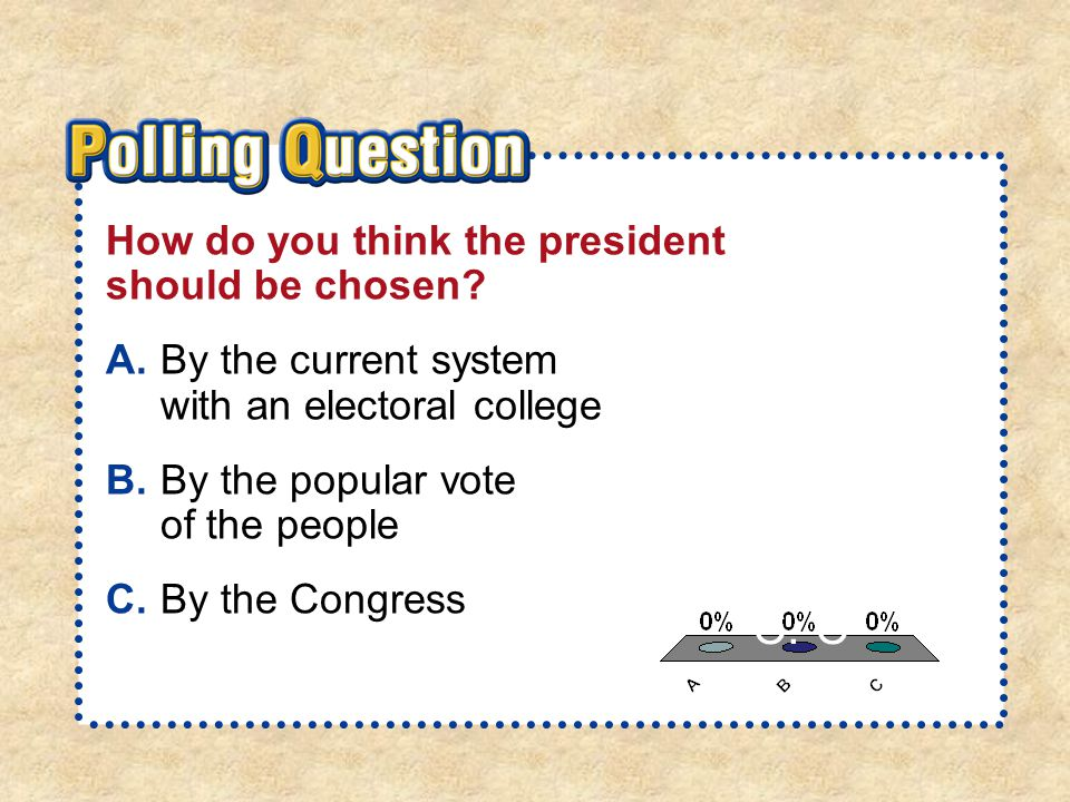Section 1-Polling QuestionSection 1-Polling Question How do you think the president should be chosen.
