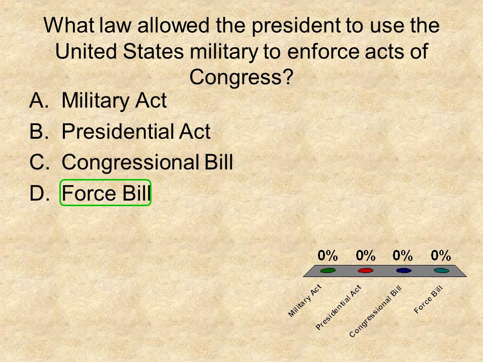 What law allowed the president to use the United States military to enforce acts of Congress.