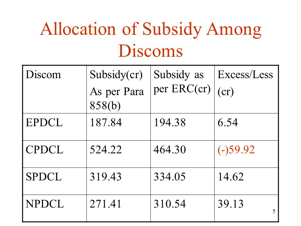 6 Allocation of Subsidy Among Discoms It can be seen that CPDCL got Rs 59.92 crore less subsidy NPDCL has replied that average revenue realisation and cost-to-serve for individual categories are not similar in all DISCOMs which have been considered by the Commission while allocating the subsidies.