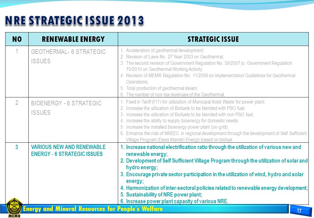 Energy and Mineral Resources for People's Welfare NORENEWABLE ENERGYSTRATEGIC ISSUE 1 GEOTHERMAL- 6 STRATEGIC ISSUES 1.Acceleration of geothermal development; 2.Revision of Laws No.