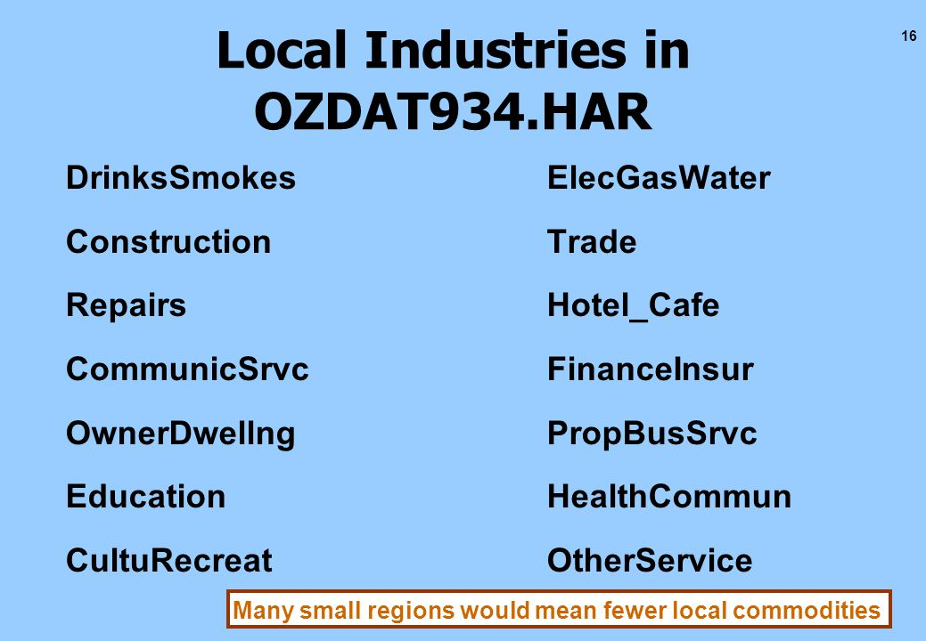 16 Local Industries in OZDAT934.HAR DrinksSmokesElecGasWater ConstructionTrade RepairsHotel_Cafe CommunicSrvcFinanceInsur OwnerDwellngPropBusSrvc EducationHealthCommun CultuRecreatOtherService Many small regions would mean fewer local commodities