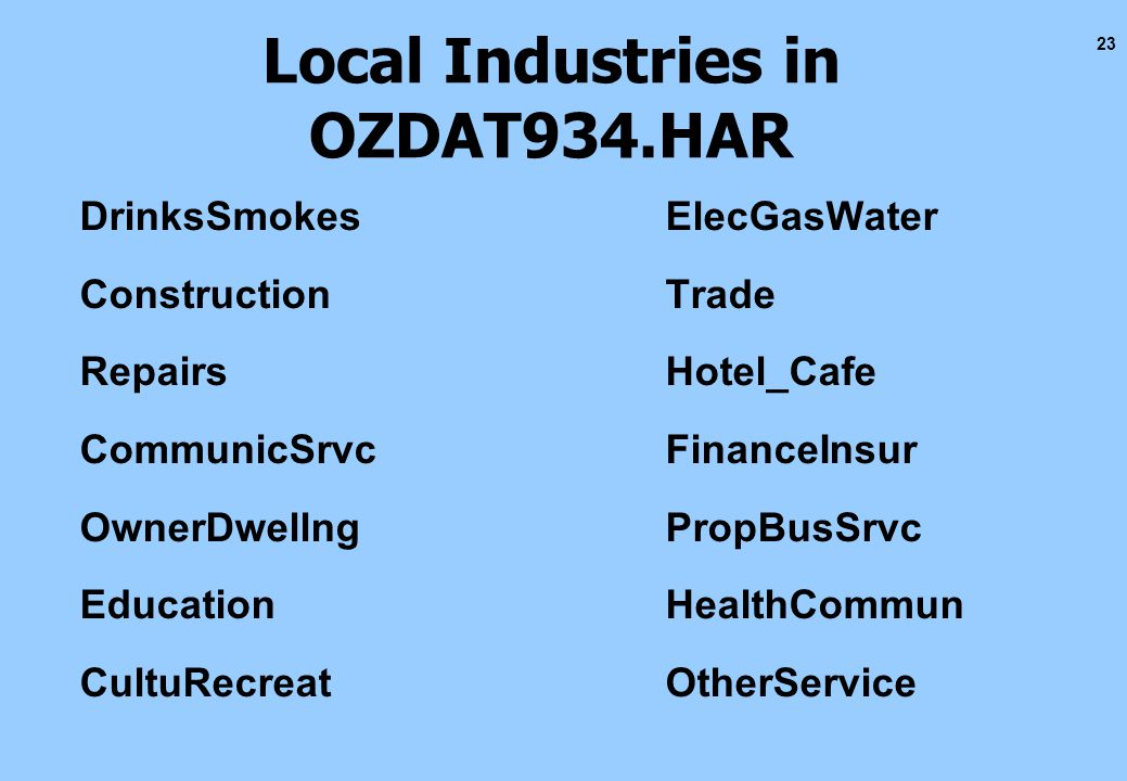 23 Local Industries in OZDAT934.HAR DrinksSmokesElecGasWater ConstructionTrade RepairsHotel_Cafe CommunicSrvcFinanceInsur OwnerDwellngPropBusSrvc EducationHealthCommun CultuRecreatOtherService