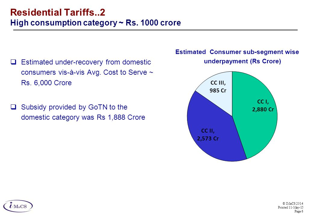 © IMaCS 2014 Printed 11-May-15 Page 6 Residential Tariffs..2 High consumption category ~ Rs. 1000 crore  Estimated under-recovery from domestic consu