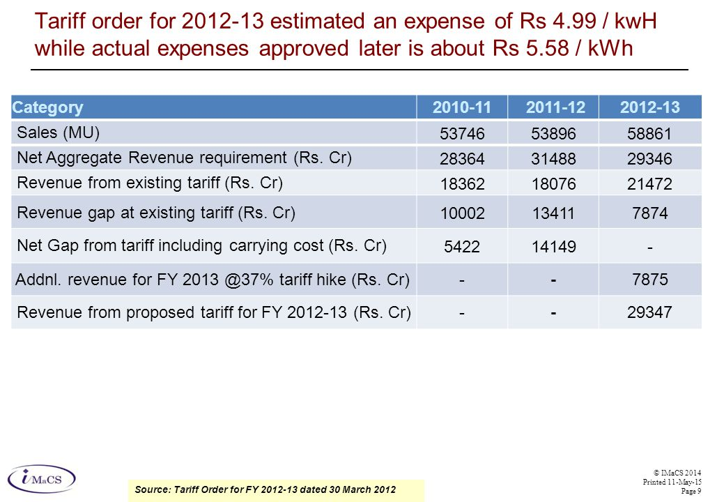 © IMaCS 2014 Printed 11-May-15 Page 9 Tariff order for 2012-13 estimated an expense of Rs 4.99 / kwH while actual expenses approved later is about Rs