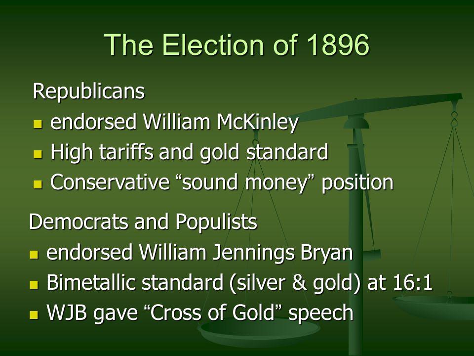 The Election of 1896 Republicans endorsed William McKinley endorsed William McKinley High tariffs and gold standard High tariffs and gold standard Con