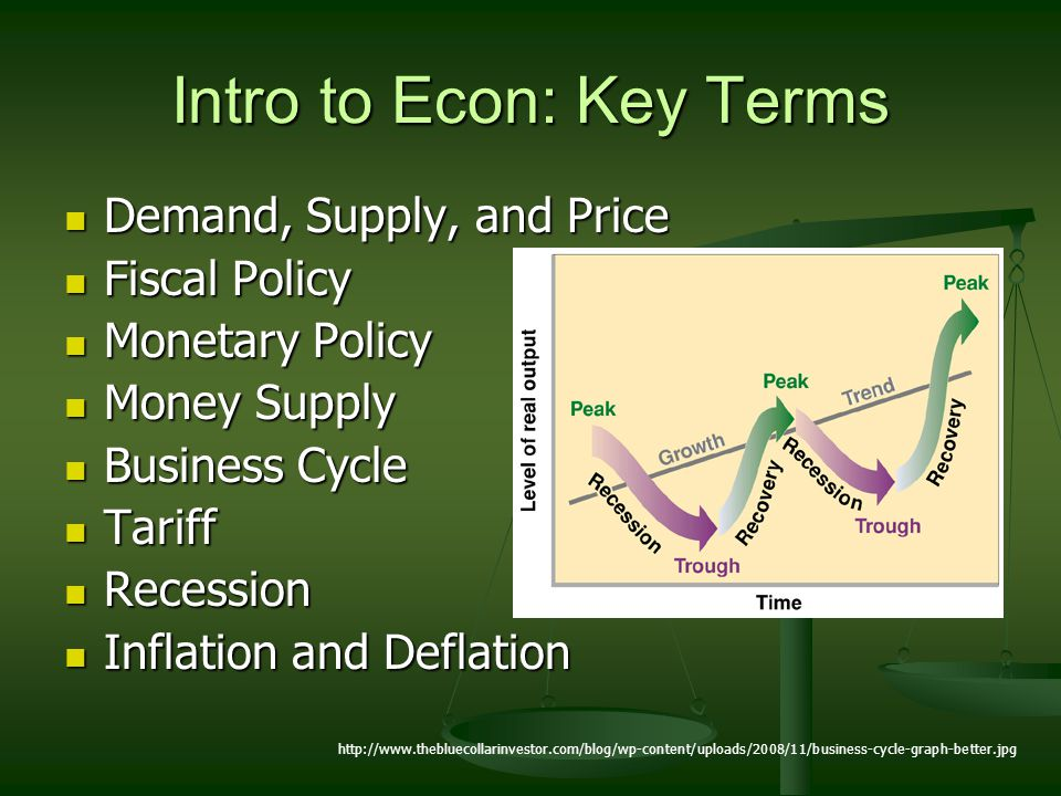 Intro to Econ: Key Terms Demand, Supply, and Price Demand, Supply, and Price Fiscal Policy Fiscal Policy Monetary Policy Monetary Policy Money Supply