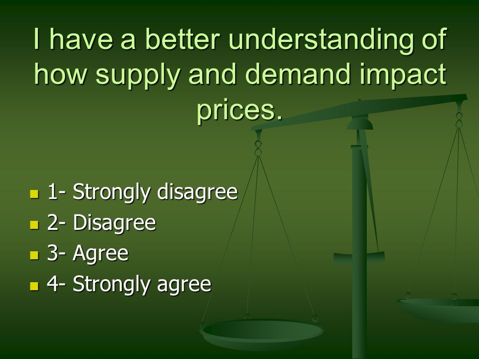 I have a better understanding of how supply and demand impact prices. 1- Strongly disagree 1- Strongly disagree 2- Disagree 2- Disagree 3- Agree 3- Ag