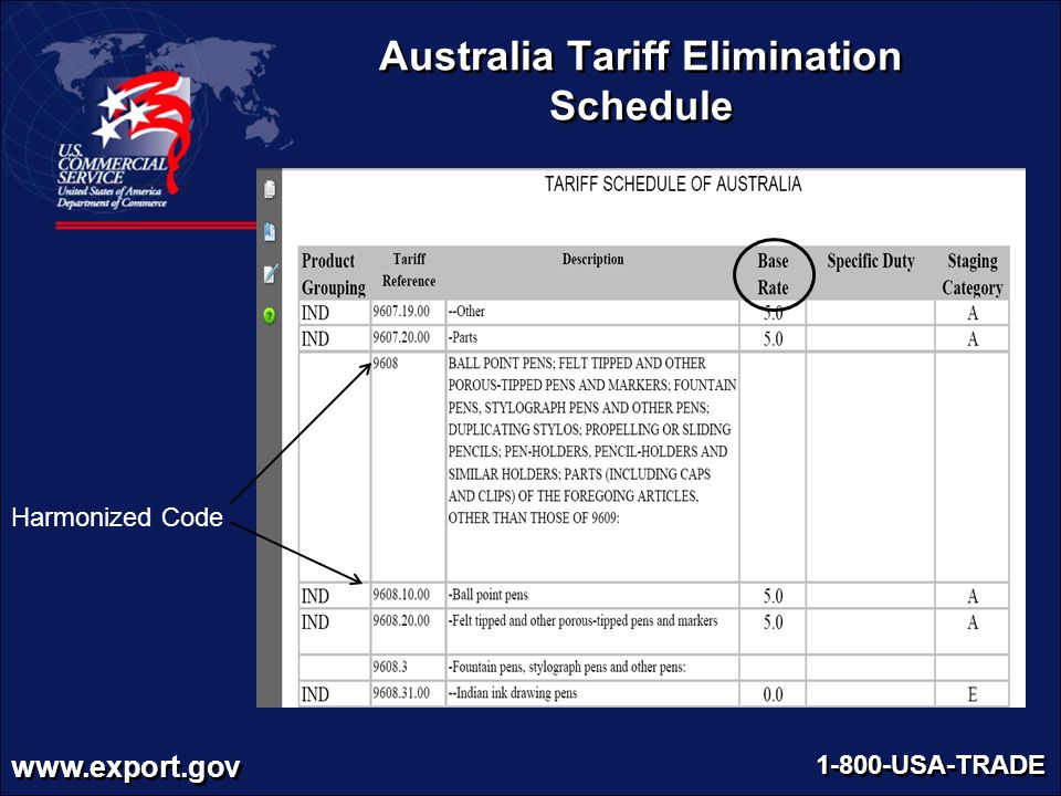www.export.gov 1-800-USA-TRADE Australia Tariff Elimination Schedule Harmonized Code