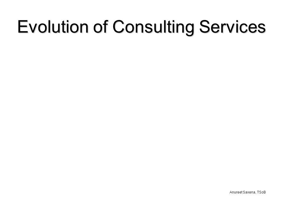 Anureet Saxena, TSoB Evolution of Consulting Services