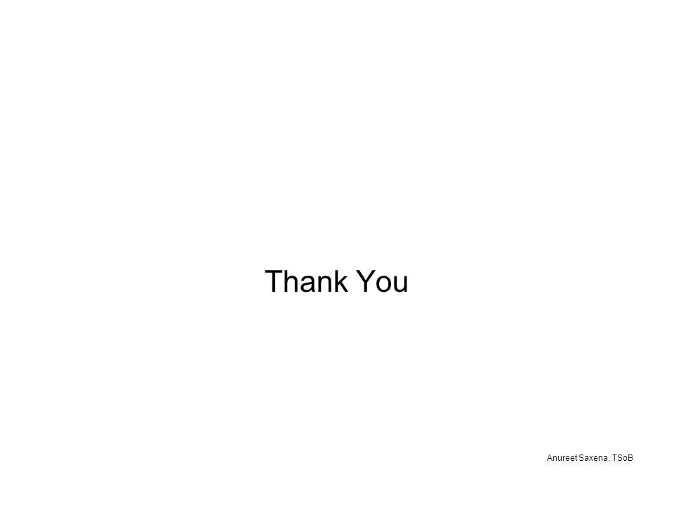 Anureet Saxena, TSoB Thank You
