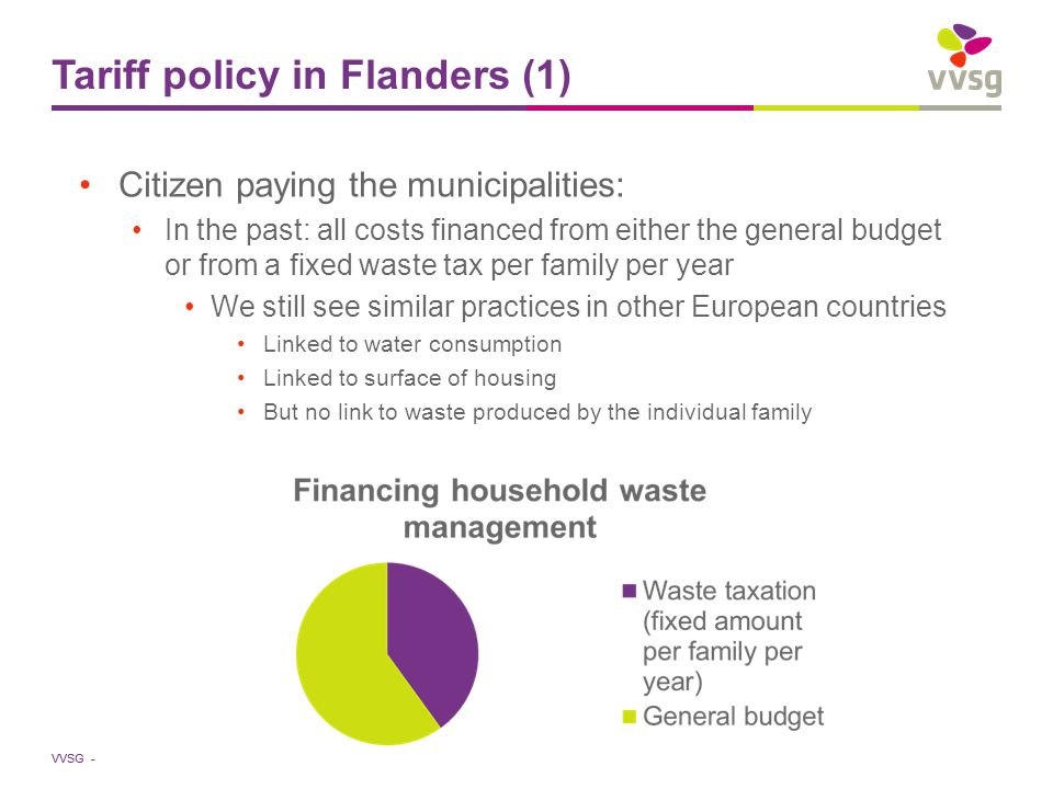 Tariff policy in Flanders (1) Citizen paying the municipalities: In the past: all costs financed from either the general budget or from a fixed waste