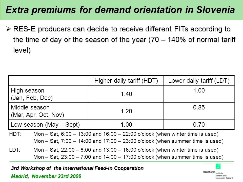 3rd Workshop of the International Feed-in Cooperation Madrid, November 23rd 2006 Extra premiums for demand orientation in Slovenia Extra premiums for demand orientation in Slovenia  RES-E producers can decide to receive different FITs according to the time of day or the season of the year (70 – 140% of normal tariff level) Higher daily tariff (HDT)Lower daily tariff (LDT) High season (Jan, Feb, Dec) 1.40 1.00 Middle season (Mar, Apr, Oct, Nov) 1.20 0.85 Low season (May – Sept)1.00 0.70 HDT: Mon – Sat, 6:00 – 13:00 and 16:00 – 22:00 o clock (when winter time is used) Mon – Sat, 7:00 – 14:00 and 17:00 – 23:00 o clock (when summer time is used) LDT: Mon – Sat, 22:00 – 6:00 and 13:00 – 16:00 o clock (when winter time is used) Mon – Sat, 23:00 – 7:00 and 14:00 – 17:00 o clock (when summer time is used)