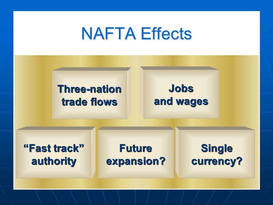 """NAFTA Effects Jobs and wages Three-nation trade flows Futureexpansion? """"Fast track"""" authoritySinglecurrency?"""