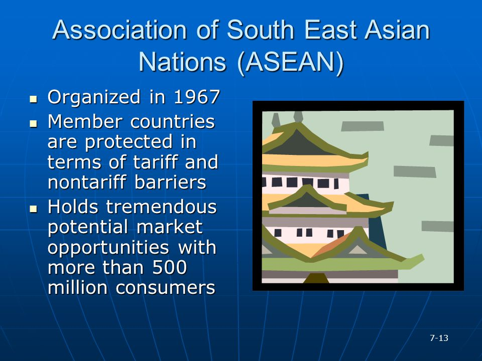 Association of South East Asian Nations (ASEAN) Organized in 1967 Organized in 1967 Member countries are protected in terms of tariff and nontariff ba