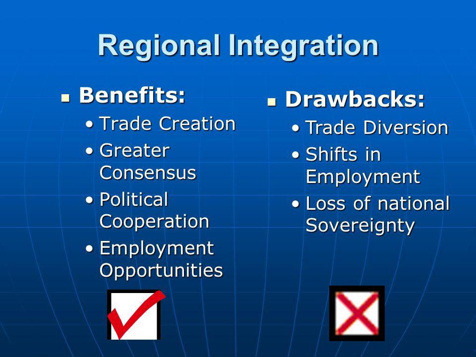 Regional Integration Benefits: Benefits: Trade CreationTrade Creation Greater ConsensusGreater Consensus Political CooperationPolitical Cooperation Em