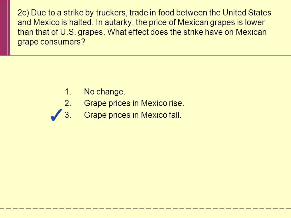 2c) Due to a strike by truckers, trade in food between the United States and Mexico is halted. In autarky, the price of Mexican grapes is lower than t