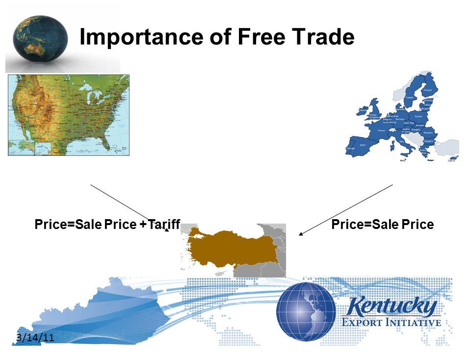 3/14/11 Importance of Free Trade Price=Sale Price +Tariff Price=Sale Price