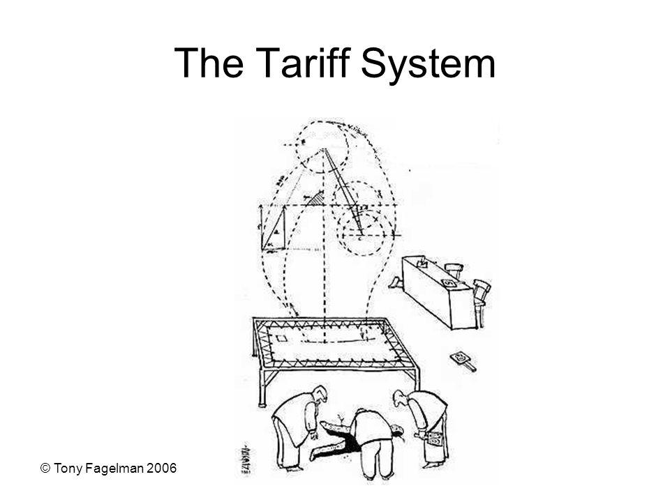 © Tony Fagelman 2006 The Tariff System