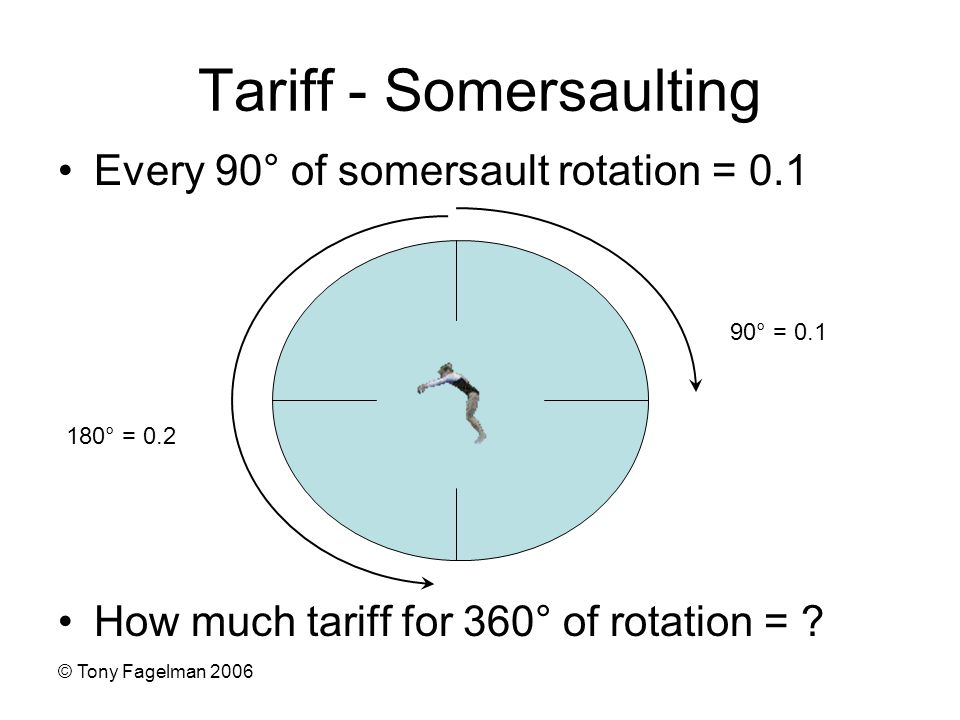 © Tony Fagelman 2006 Tariff - Somersaulting Every 90° of somersault rotation = 0.1 How much tariff for 360° of rotation = .