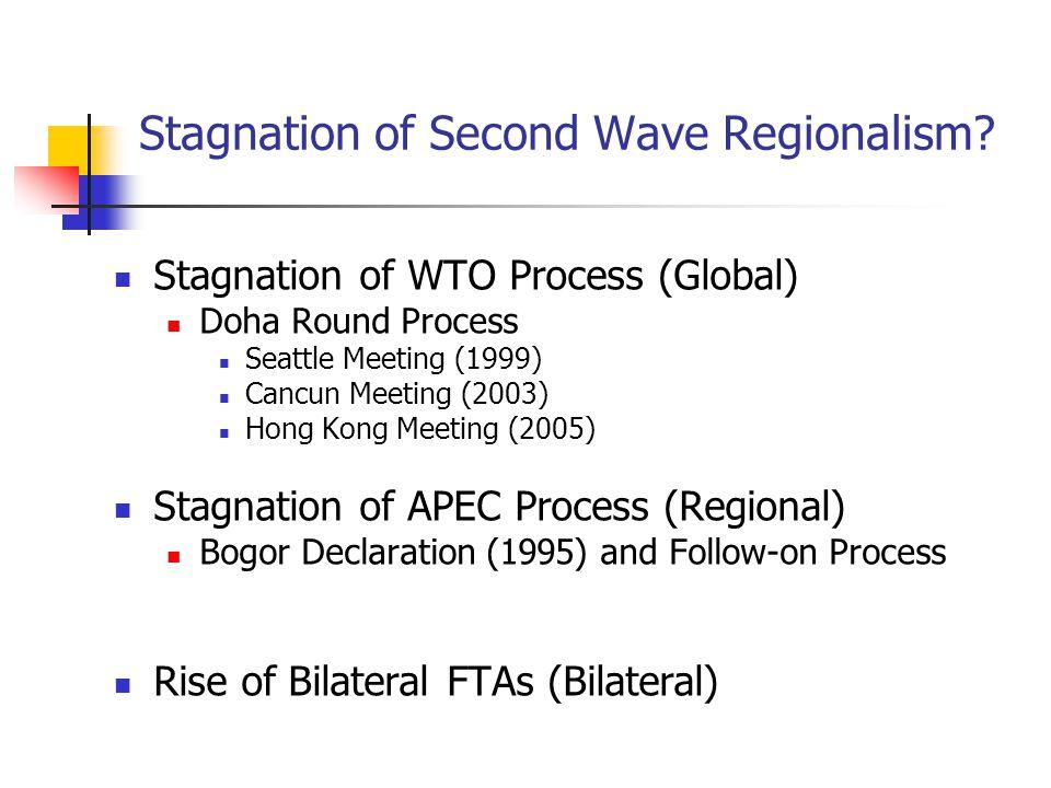 Stagnation of Second Wave Regionalism.