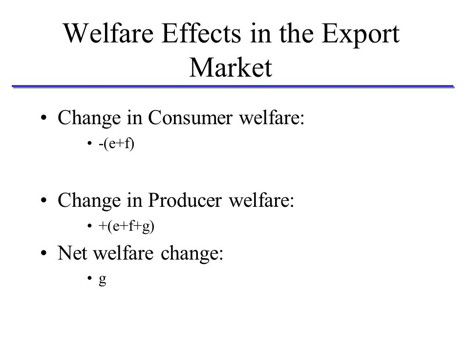 Welfare Effects in the Export Market Change in Consumer welfare: -(e+f) Change in Producer welfare: +(e+f+g) Net welfare change: g